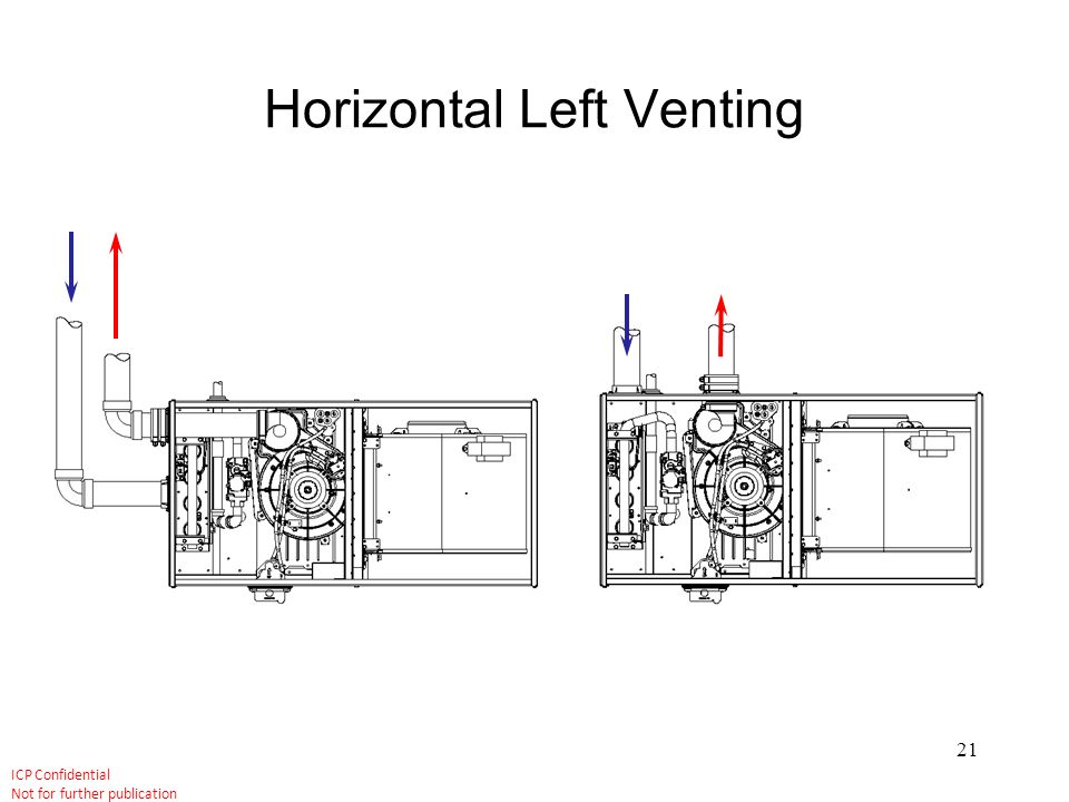 Horizontal Left Venting