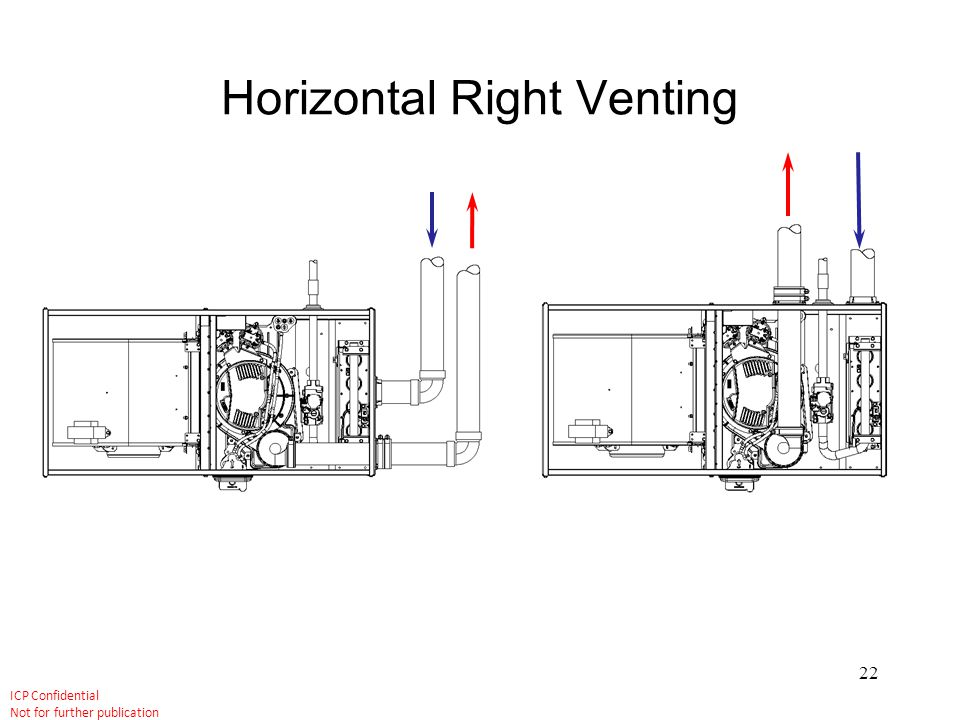 Horizontal Right Venting