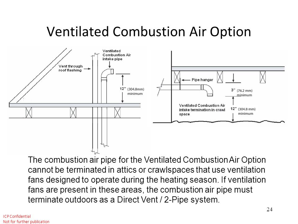 Ventilated Combustion Air Option