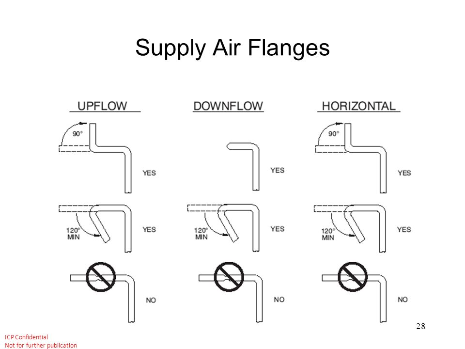 Supply Air Flanges