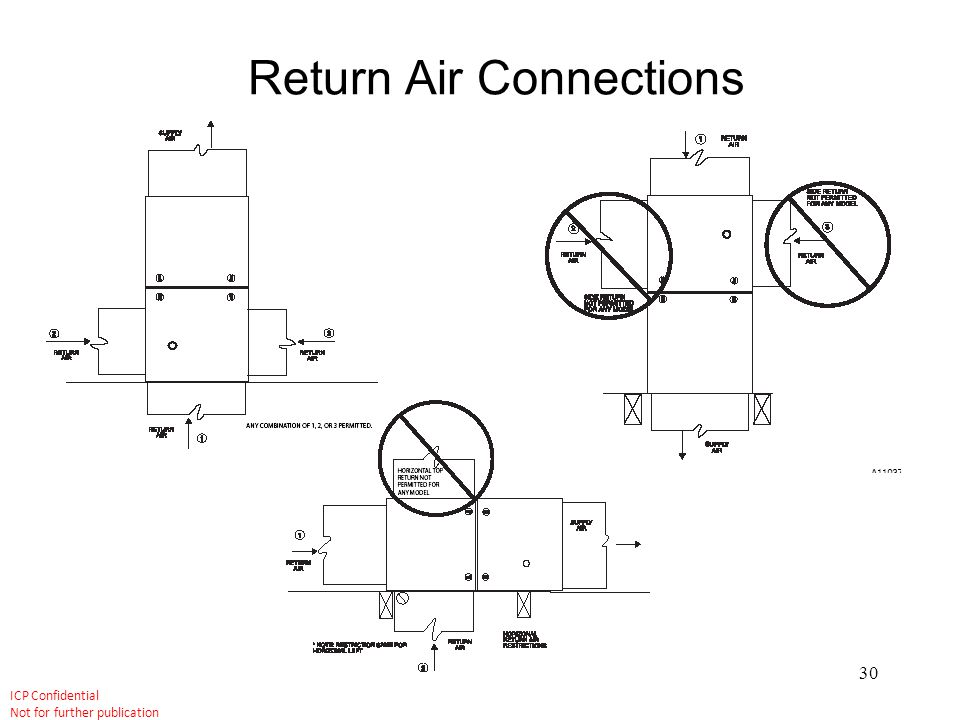 Return Air Connections