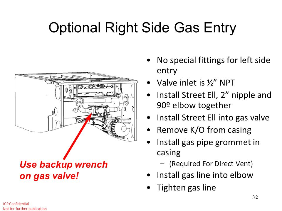 Optional Right Side Gas Entry
