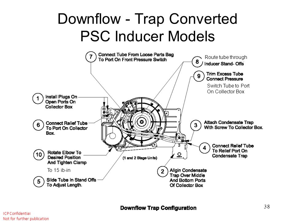 Downflow - Trap Converted PSC Inducer Models