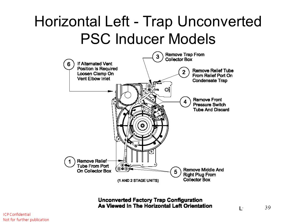 Horizontal Left - Trap Unconverted PSC Inducer Models