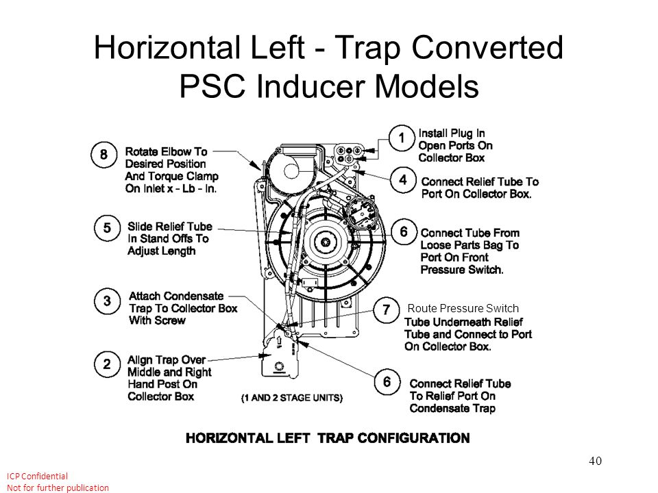 Horizontal Left - Trap Converted PSC Inducer Models