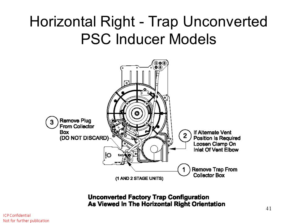 Horizontal Right - Trap Unconverted PSC Inducer Models