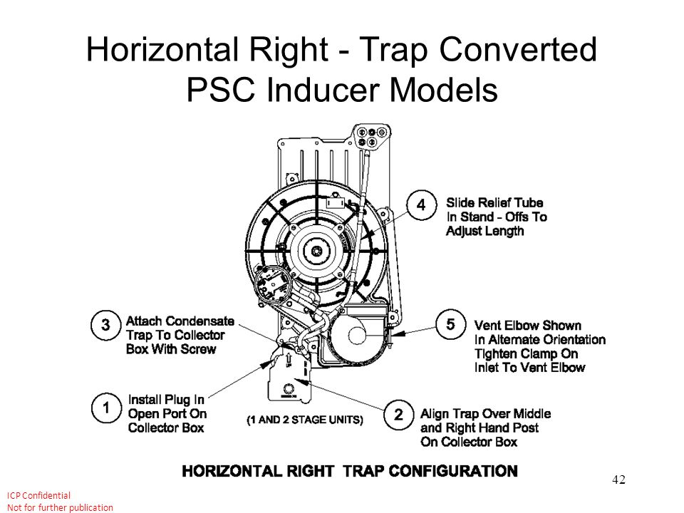 Horizontal Right - Trap Converted PSC Inducer Models