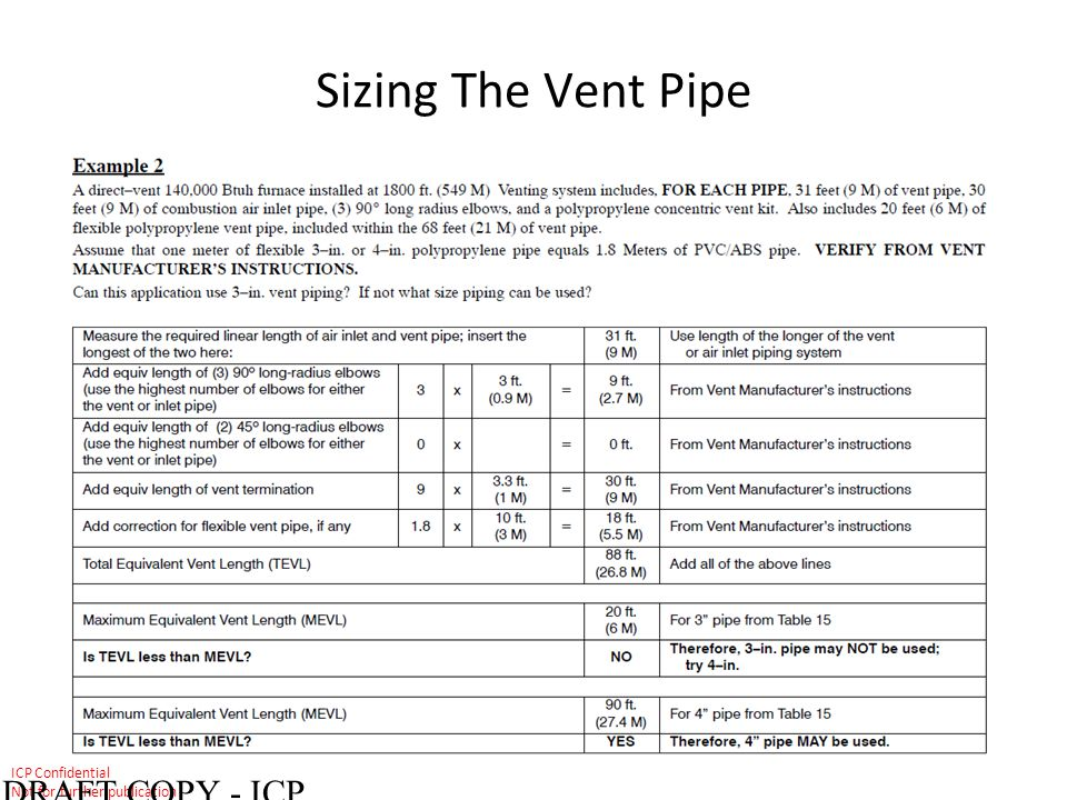 Sizing The Vent Pipe DRAFT COPY - ICP CONFIDENTIAL