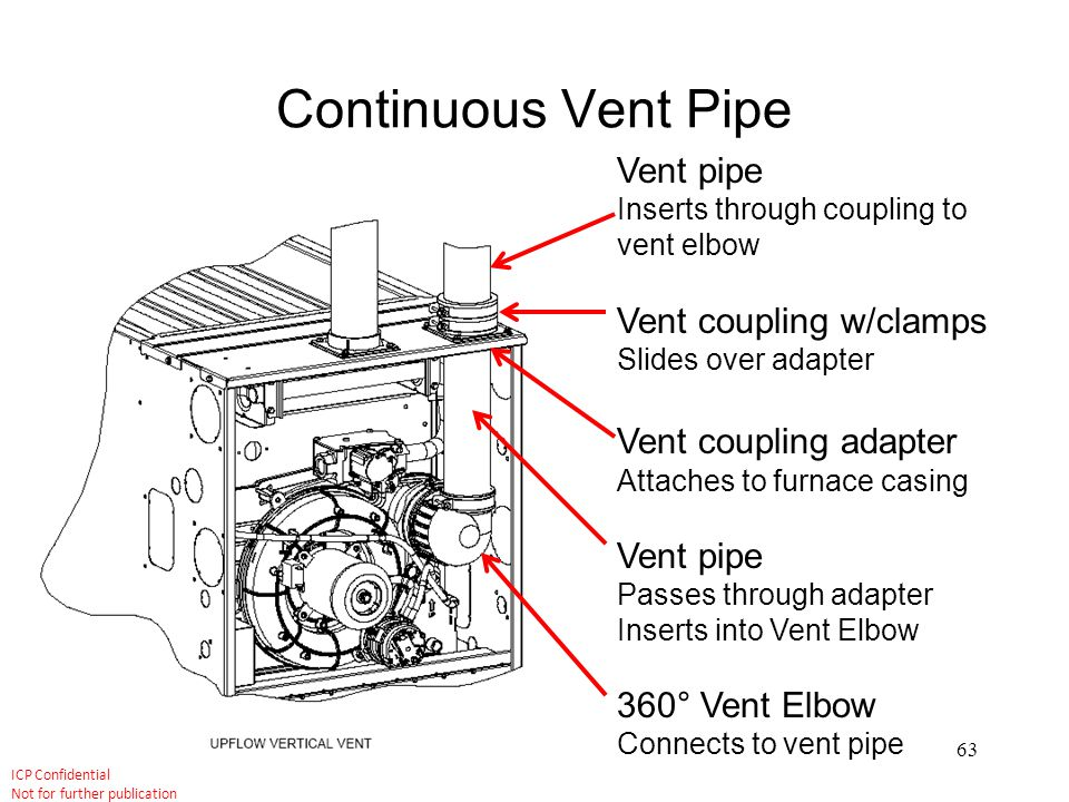 Continuous Vent Pipe Vent pipe Vent coupling w/clamps
