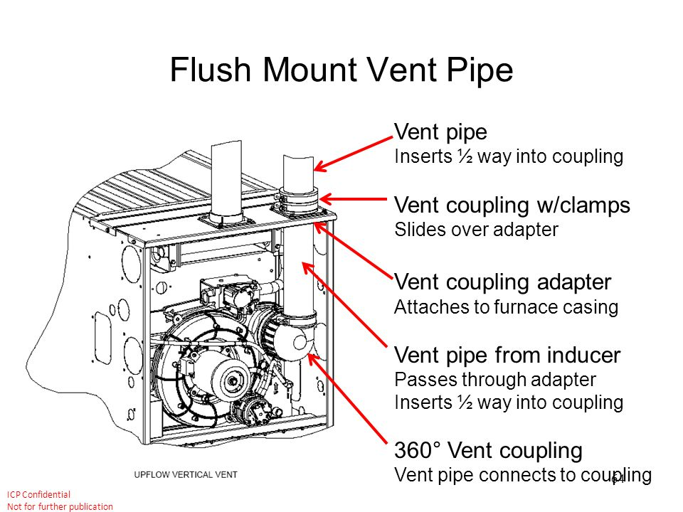 Flush Mount Vent Pipe Vent pipe Vent coupling w/clamps