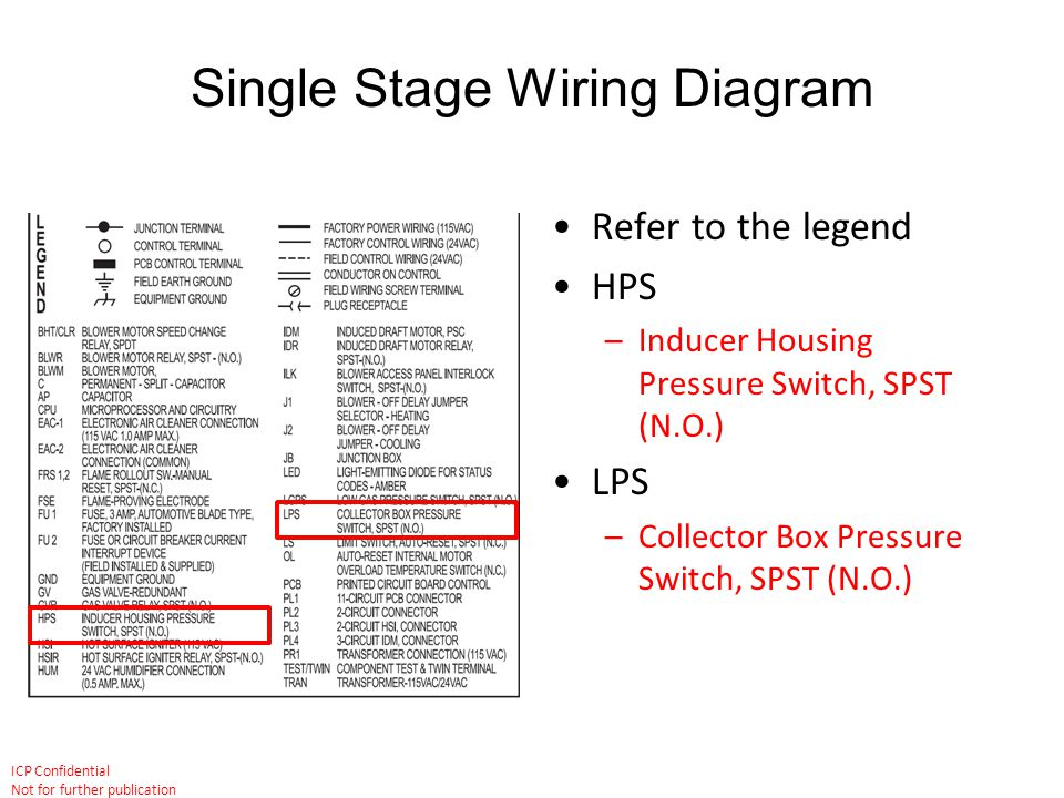 Single Stage Wiring Diagram