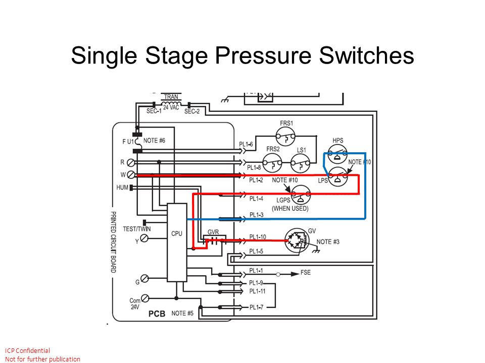 Single Stage Pressure Switches