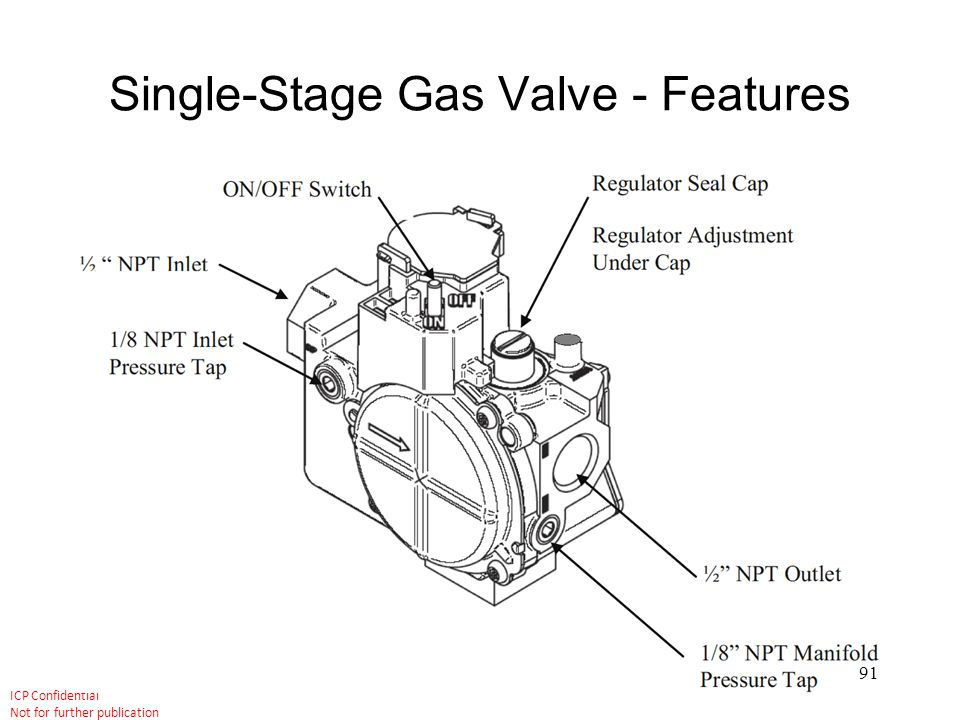 Single-Stage Gas Valve - Features