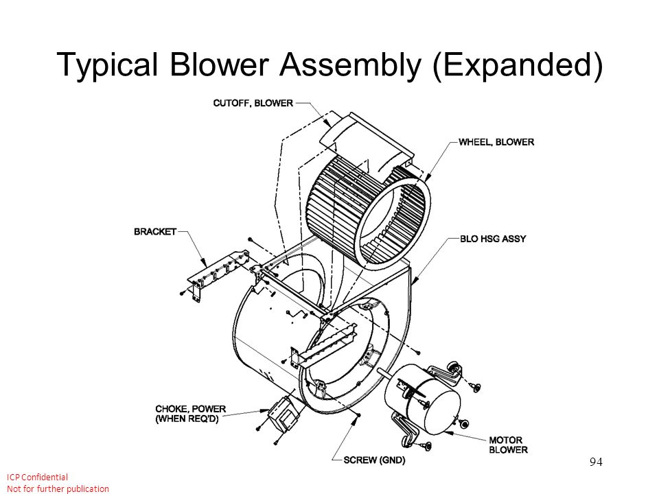 Typical Blower Assembly (Expanded)
