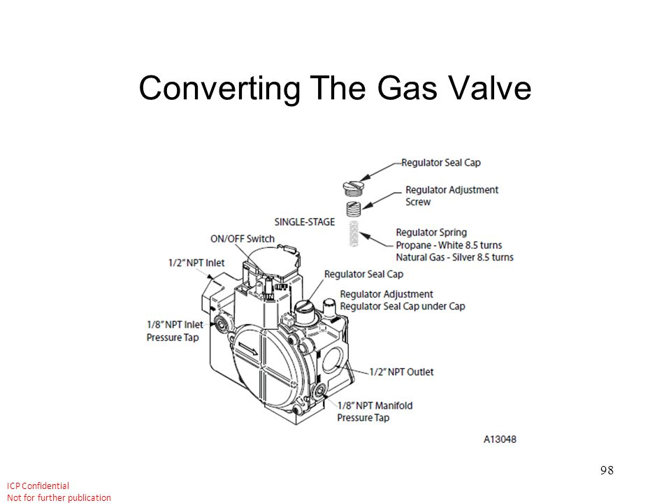 Converting The Gas Valve