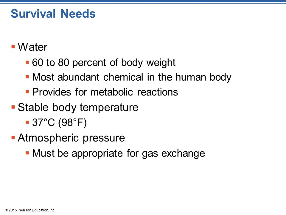 Survival Needs Water Stable body temperature Atmospheric pressure