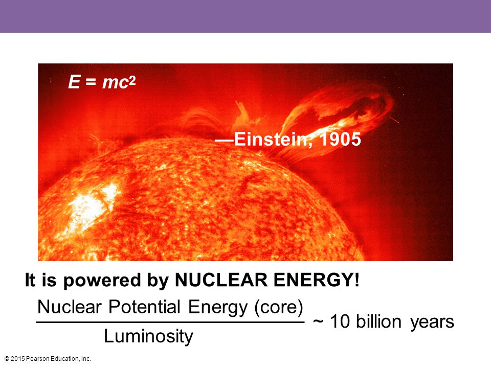 It is powered by NUCLEAR ENERGY! Nuclear Potential Energy (core)