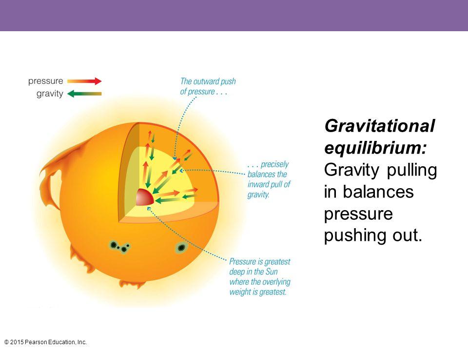 Gravitational equilibrium: