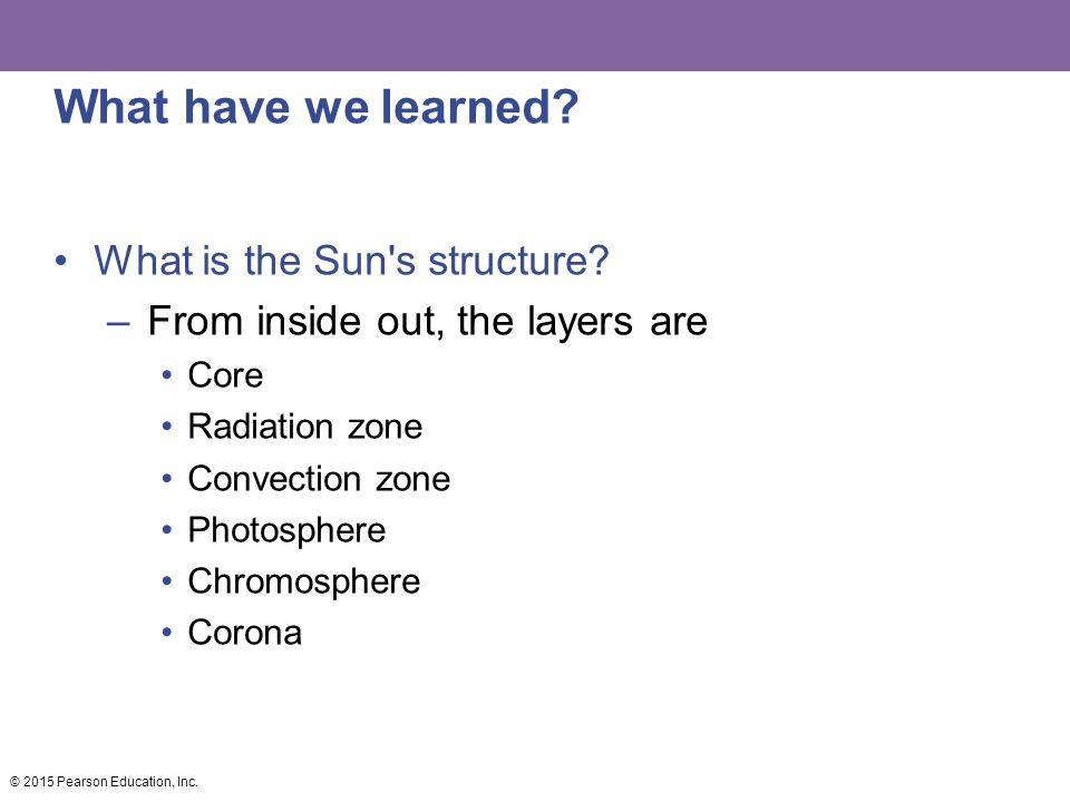 What have we learned What is the Sun s structure