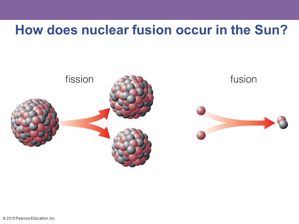 How does nuclear fusion occur in the Sun
