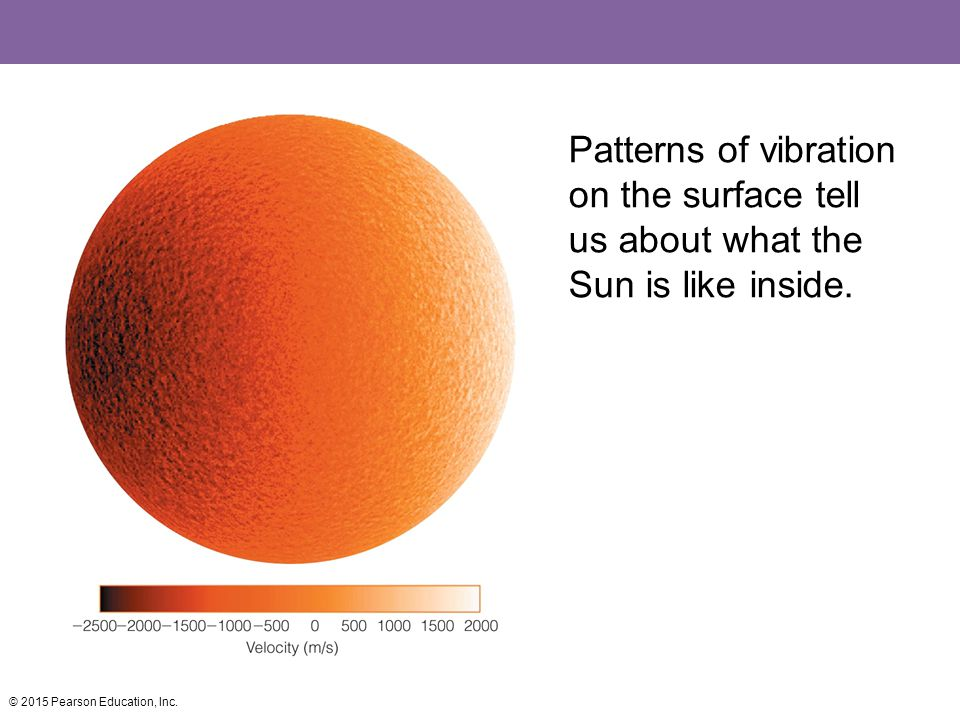 Patterns of vibration on the surface tell us about what the Sun is like inside.