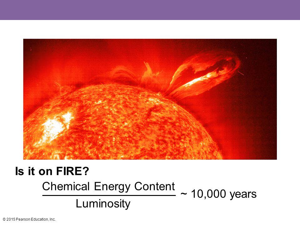 Chemical Energy Content ~ 10,000 years Luminosity