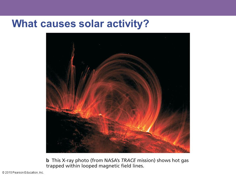 What causes solar activity