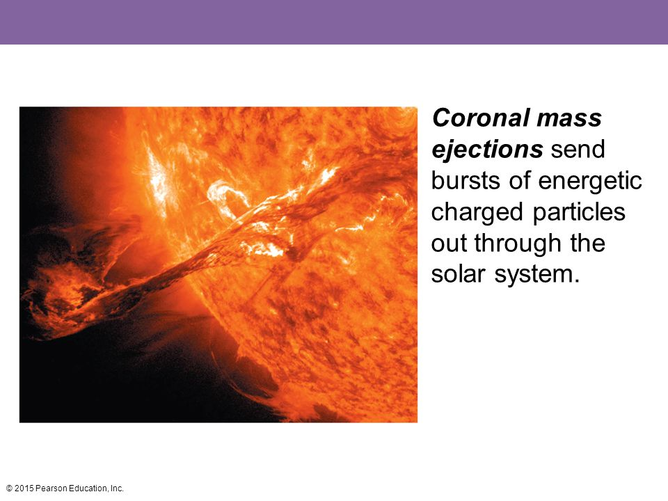 Coronal mass ejections send bursts of energetic charged particles out through the solar system.
