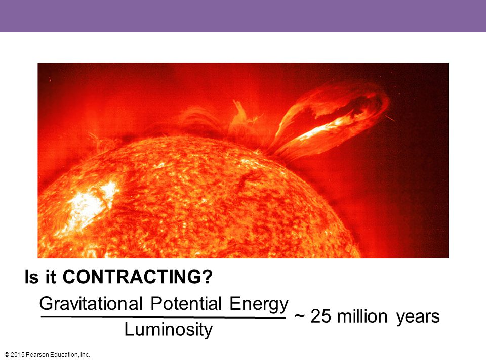 Gravitational Potential Energy ~ 25 million years