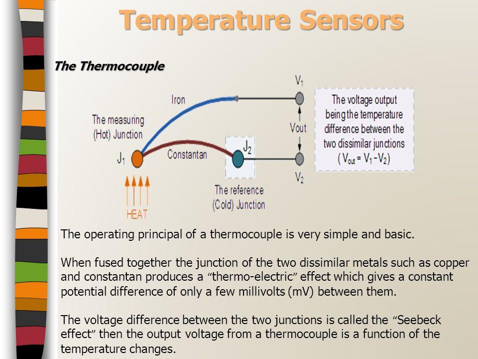 Temperature Sensors The Thermocouple