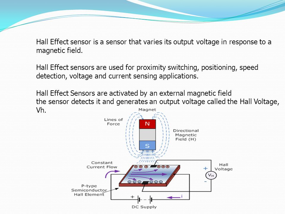 Hall Effect sensor is a sensor that varies its output voltage in response to a magnetic field.