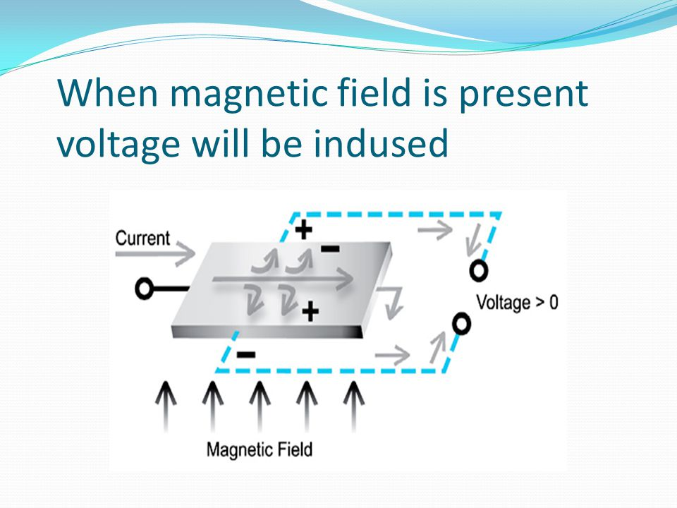 When magnetic field is present voltage will be indused