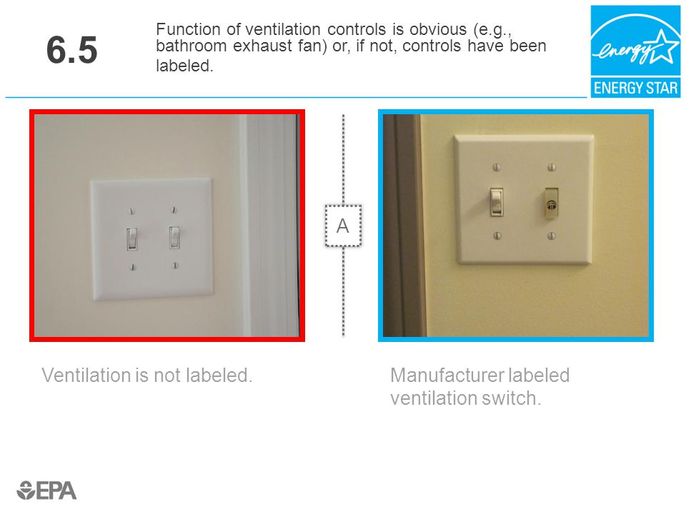 6.5 A Ventilation is not labeled.