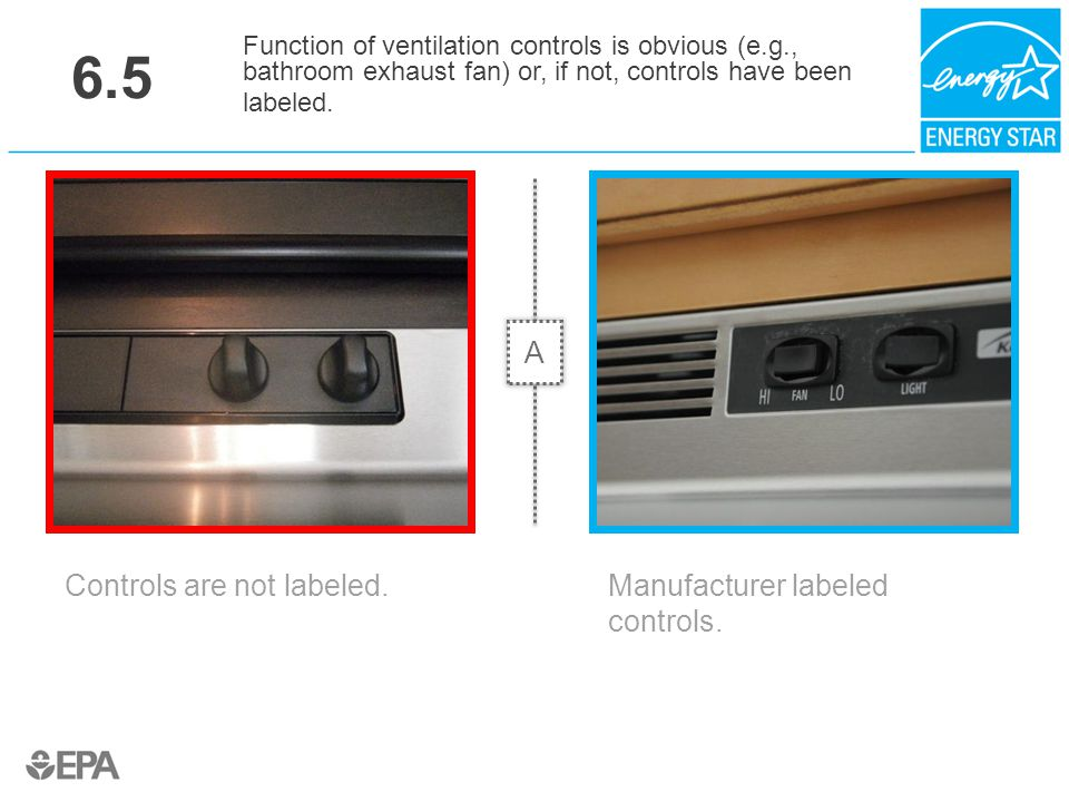 6.5 A Controls are not labeled. Manufacturer labeled controls.