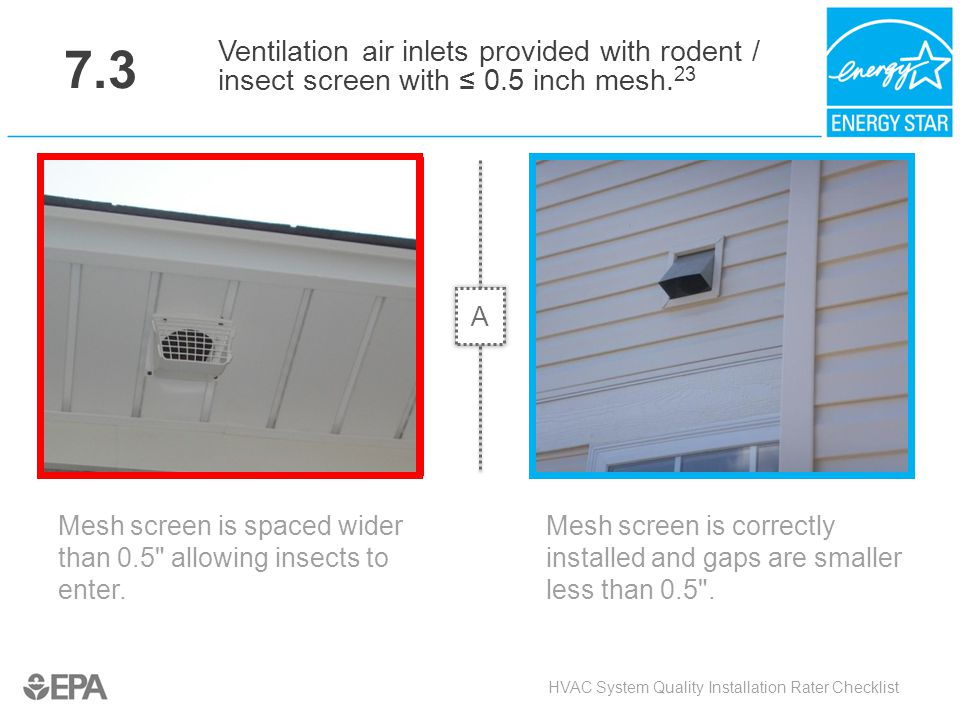 7.3 Ventilation air inlets provided with rodent / insect screen with ≤ 0.5 inch mesh.23. A. Critical Point:
