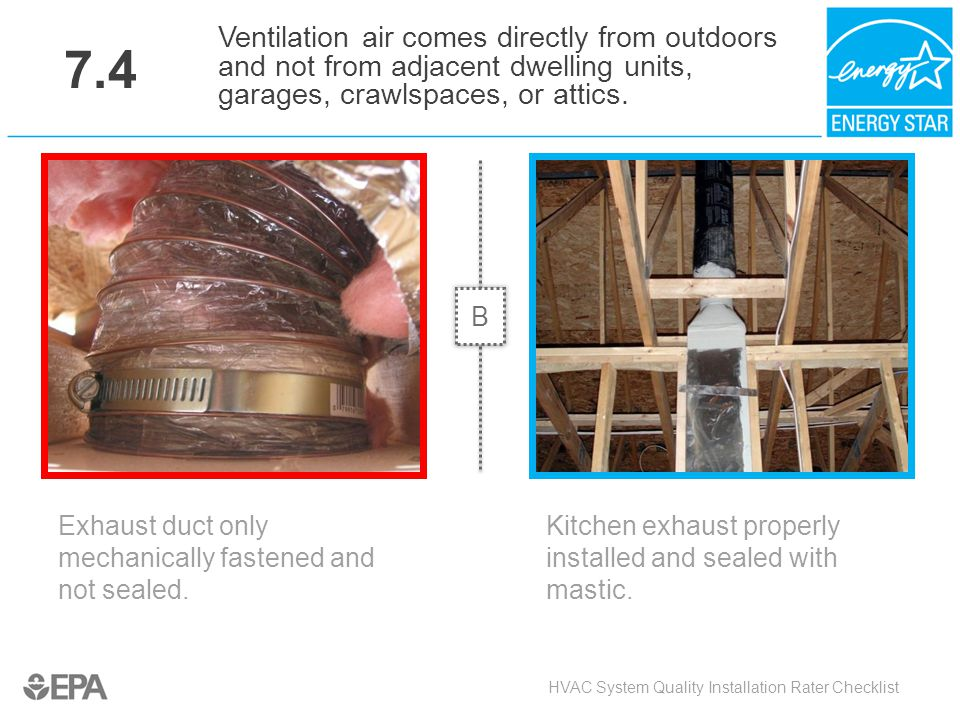 7.4 Ventilation air comes directly from outdoors and not from adjacent dwelling units, garages, crawlspaces, or attics.