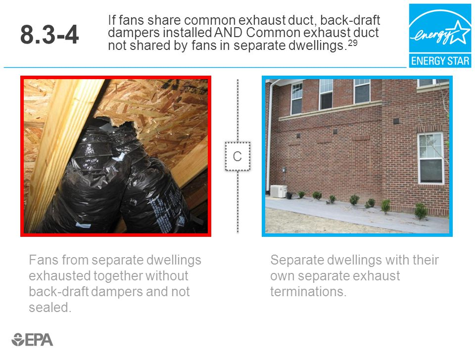 8.3-4 If fans share common exhaust duct, back-draft dampers installed AND Common exhaust duct not shared by fans in separate dwellings.29.