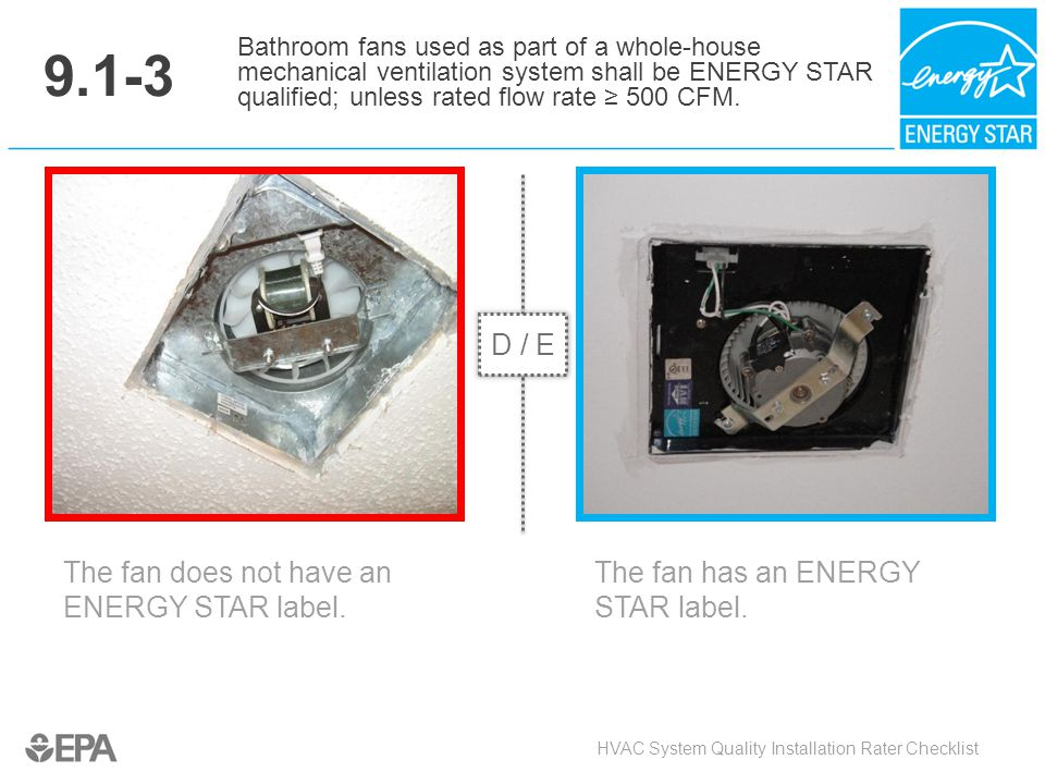 9.1-3 D / E The fan does not have an ENERGY STAR label.