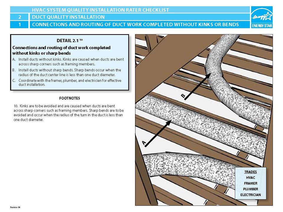 Critical Point: Air Flow — Picture Description: Construction Phase: Inspection: Footnotes: