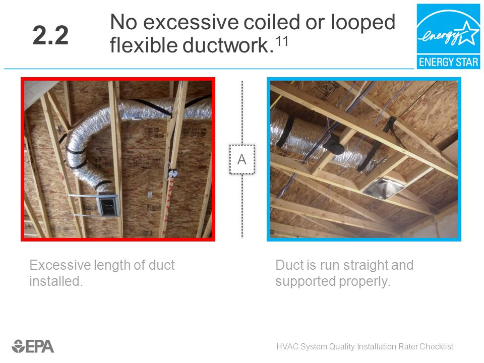 2.2 No excessive coiled or looped flexible ductwork.11 A