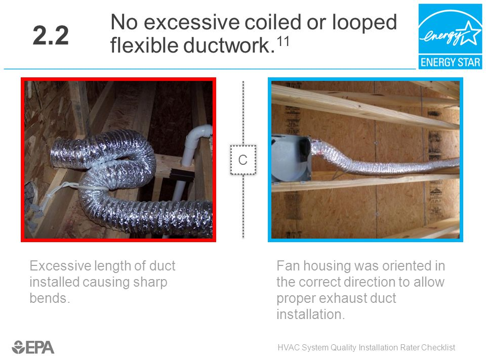 2.2 No excessive coiled or looped flexible ductwork.11 C