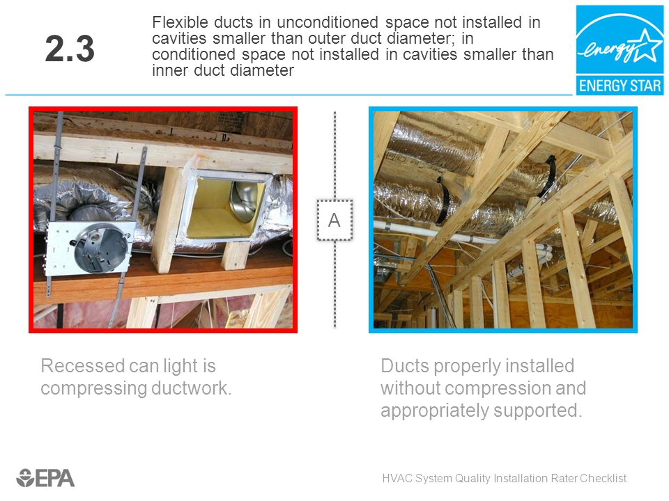 2.3 A Recessed can light is compressing ductwork.