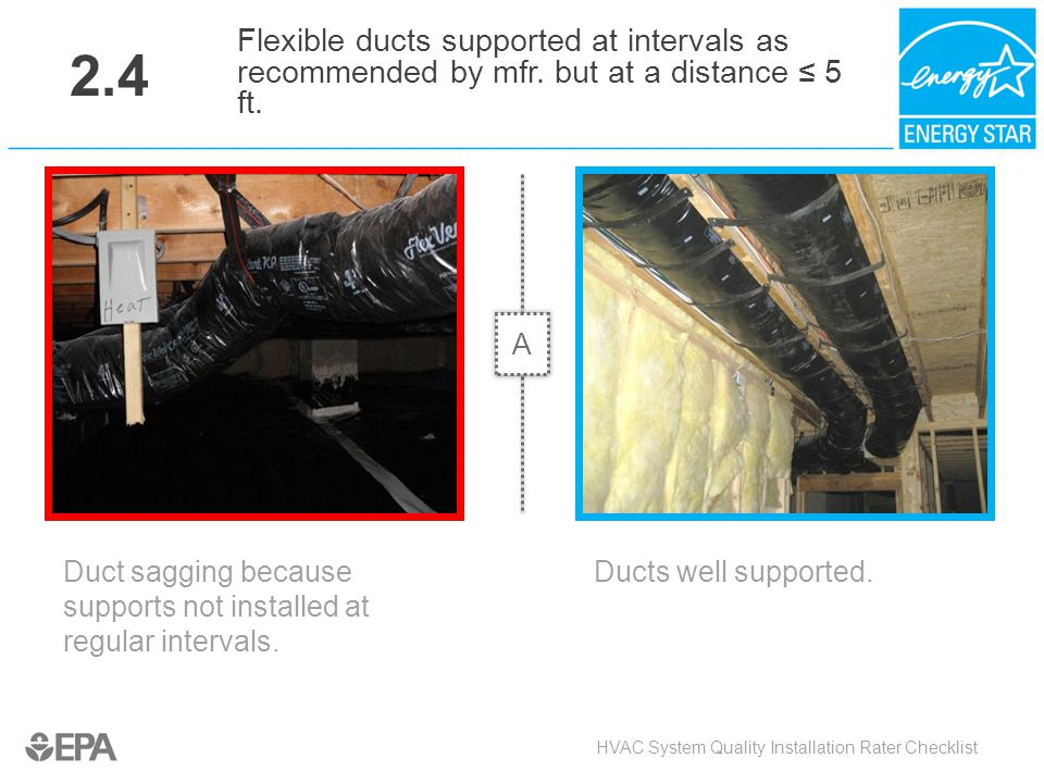 2.4 Flexible ducts supported at intervals as recommended by mfr. but at a distance ≤ 5 ft. A. Critical Point: