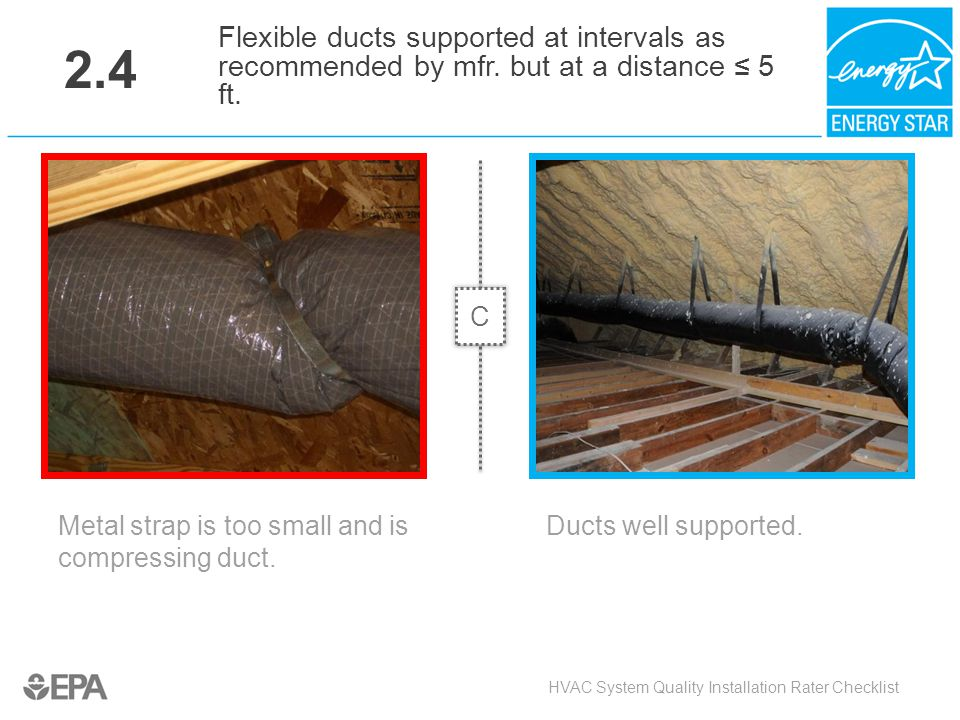 2.4 Flexible ducts supported at intervals as recommended by mfr. but at a distance ≤ 5 ft. C. Critical Point: