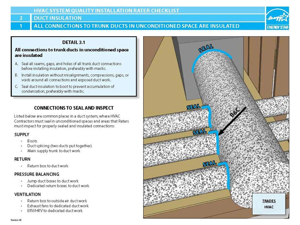 Critical Point: Air Flow — Picture Description: Construction Phase: Inspection: