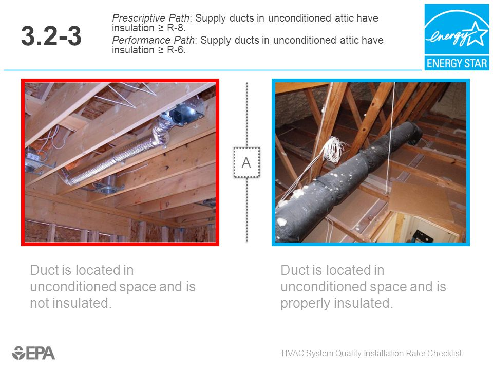 3.2-3 A Duct is located in unconditioned space and is not insulated.