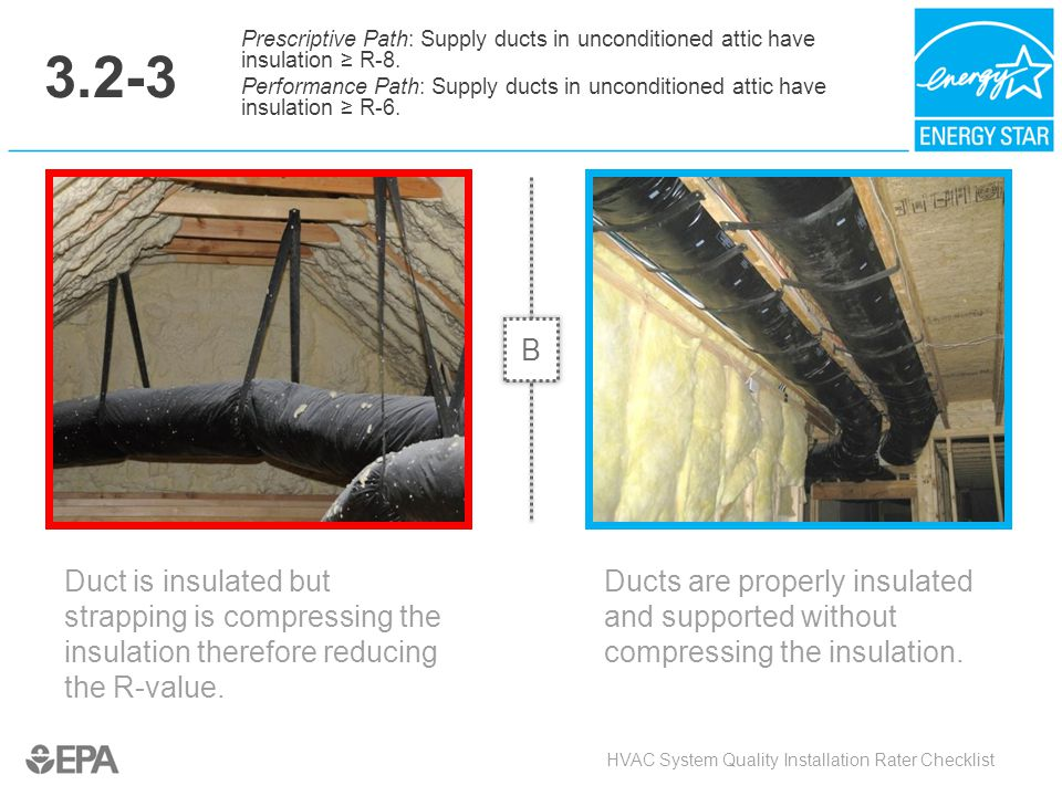 3.2-3 Prescriptive Path: Supply ducts in unconditioned attic have insulation ≥ R-8.