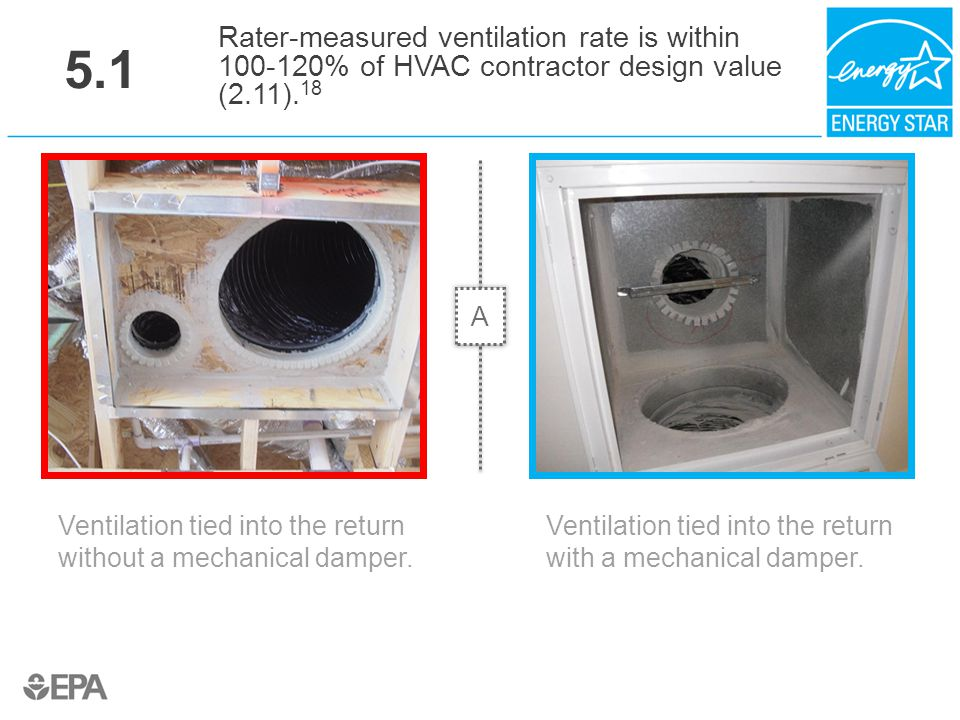5.1 Rater-measured ventilation rate is within 100-120% of HVAC contractor design value (2.11).18. A.