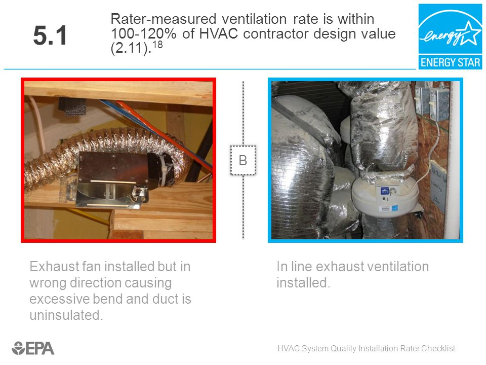 5.1 Rater-measured ventilation rate is within 100-120% of HVAC contractor design value (2.11).18. B.