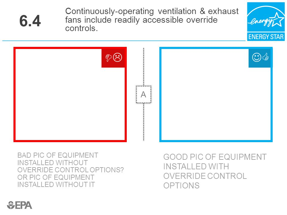6.4 Continuously-operating ventilation & exhaust fans include readily accessible override controls.